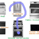 Selecting Kitchen Appliances With Ease