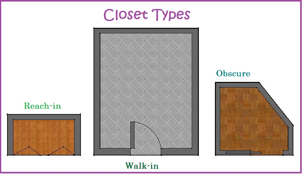 Depending On The Available Space In A Home There Are Three Basic Option.  The Key To Having A Perfect Closet Is Having A Vision, A Plan, An Idea Of  What Your ...