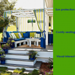 April Is Time To Plan For Outdoor Decor