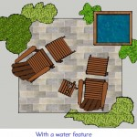 Decorating Outdoors With A Water Feature