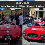 May Is The Month Of The Mille Miglia