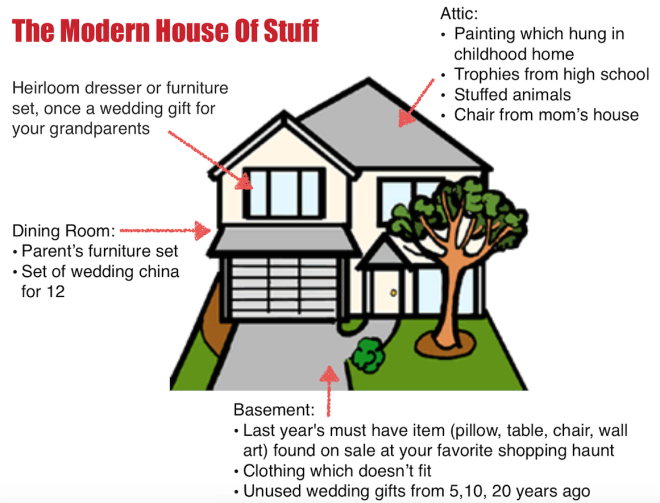 Modern House of Stuff