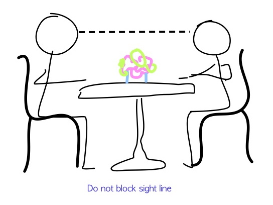 Drawing of sight line for dining table decor
