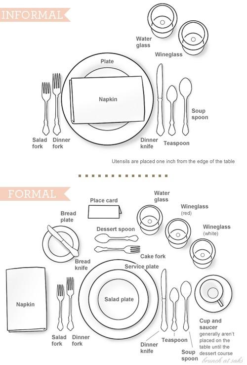 Informal & formal place settings