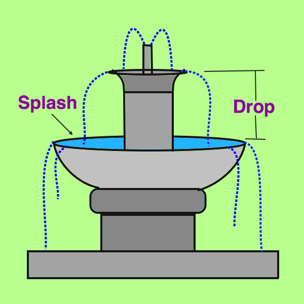 features of a good outdoor fountain